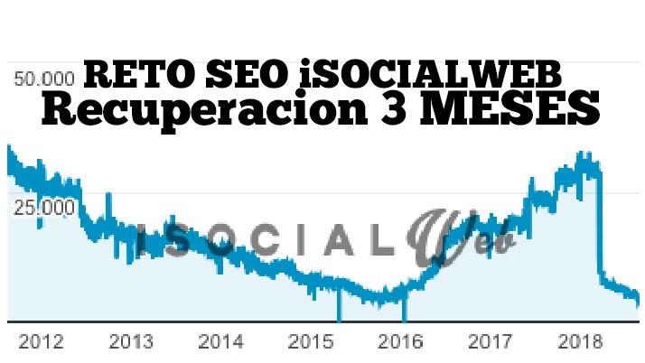 isocialweb