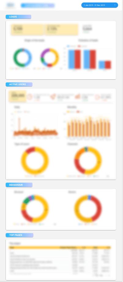 Data Studio mercado