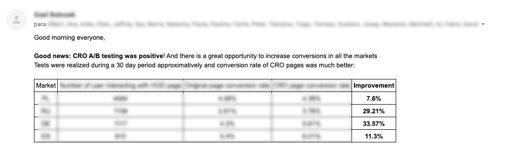 Email resultados CRO
