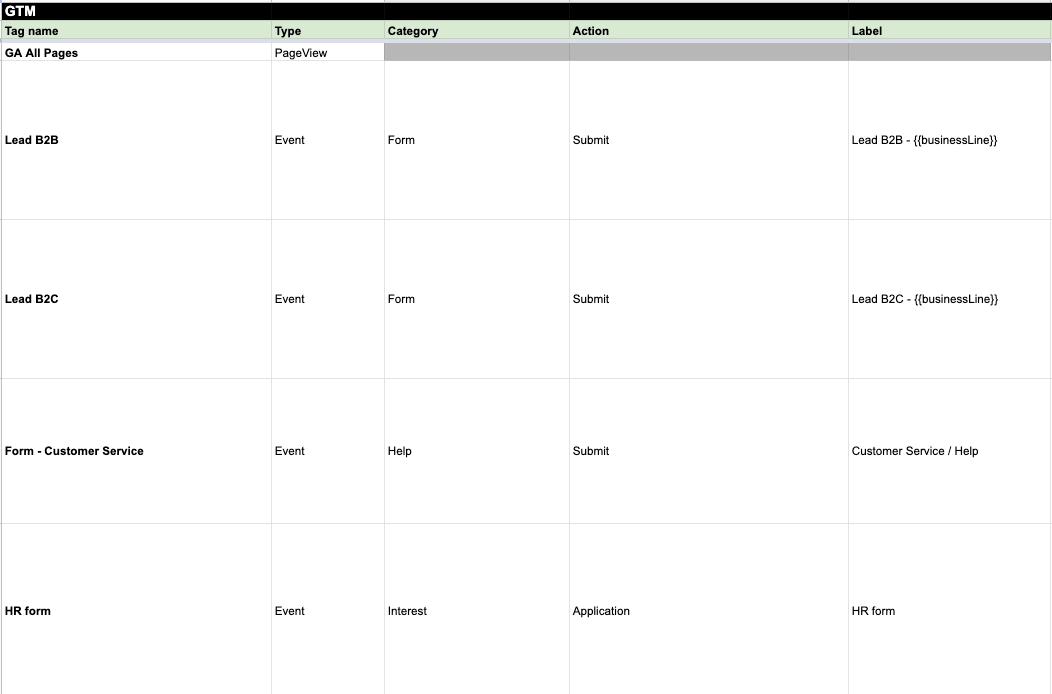 Estandarizacion data