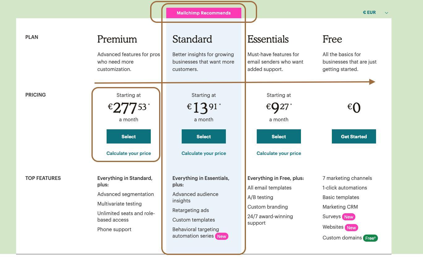 mailchimp pricing